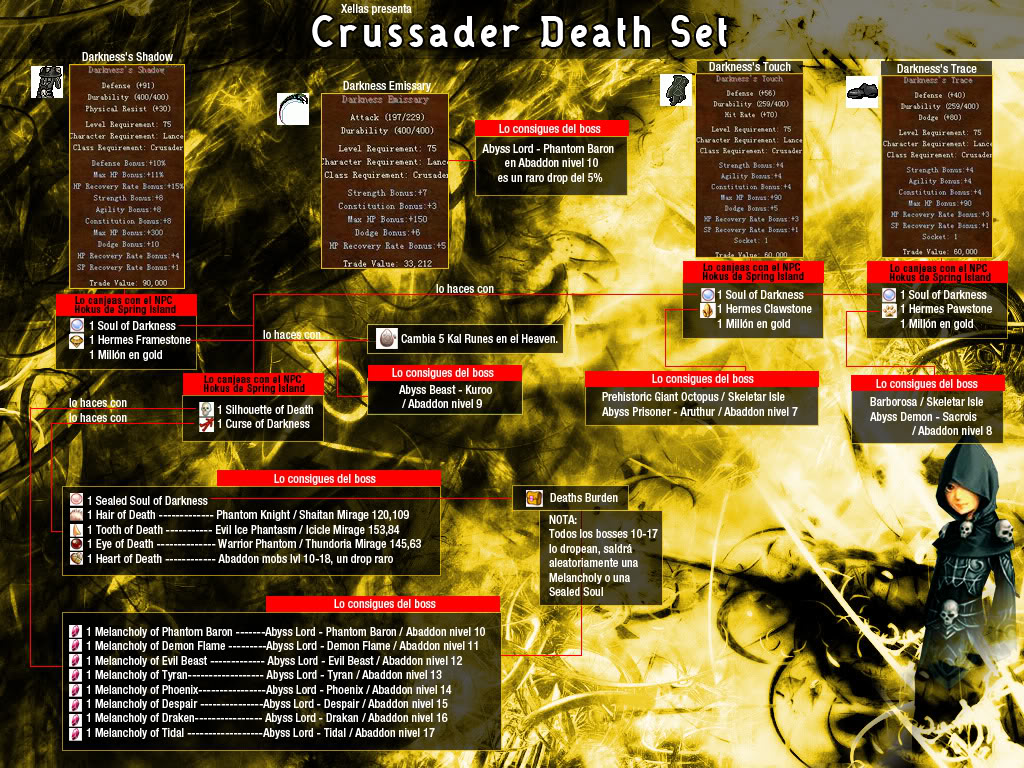 como hacer el death set! n.n CrusDS2