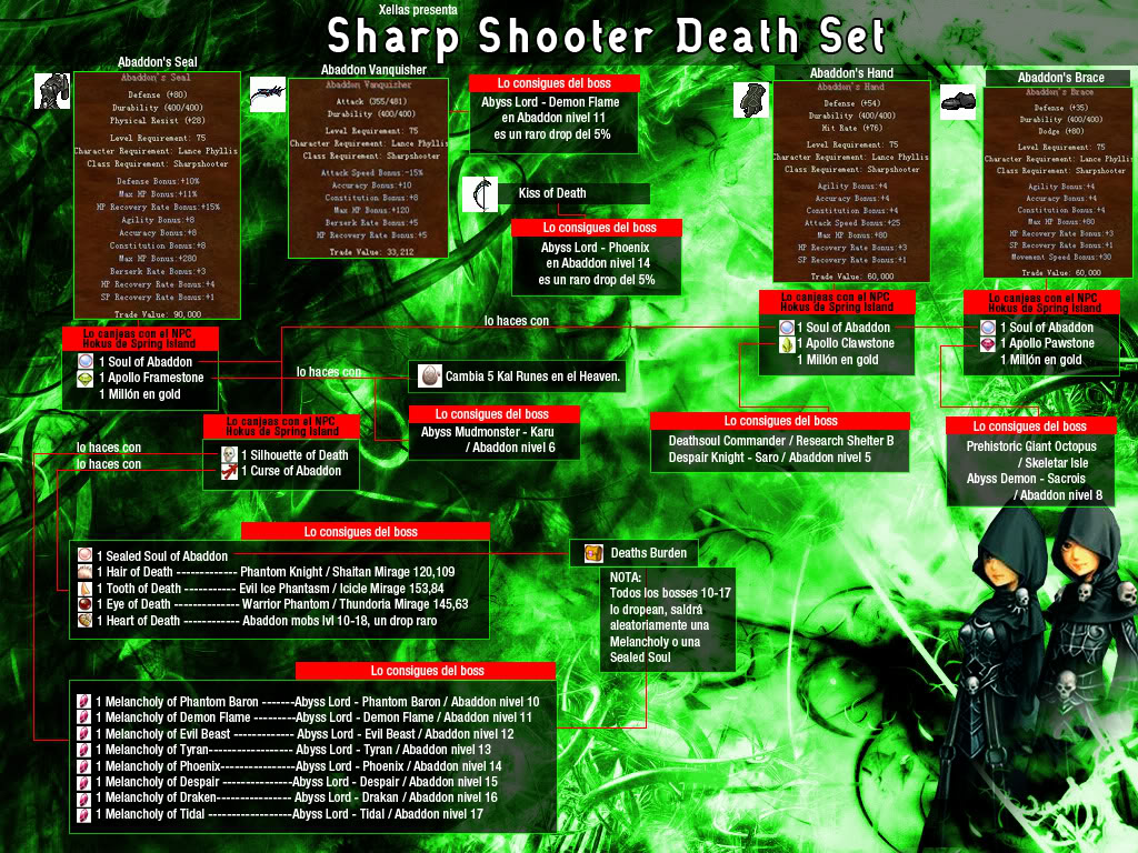 como hacer el death set! n.n SsDS3