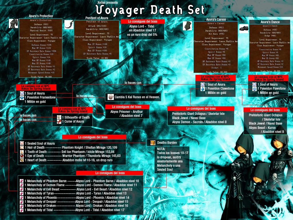 como hacer el death set! n.n VoyDS2