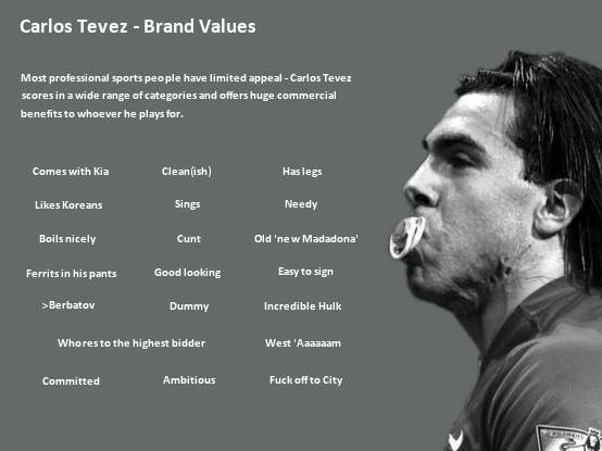 Michael Owen Brochure Tevez-1