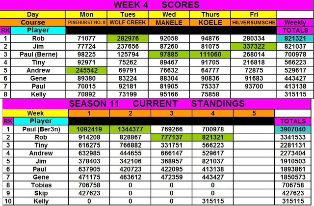 CLICK HERE AND CLICK THE LAST PAGE . TO POST YOUR BLITZ SCORES  - Page 22 Season%2011%20%20%20Week4