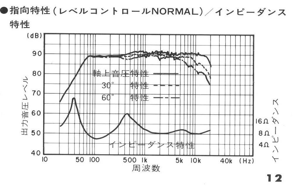 Amplificación a válvulas para monitores Yamaha NS1000 NS1000X03060