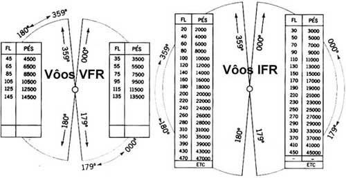 Visual Flight Rules(VFR) Tabelaeg3