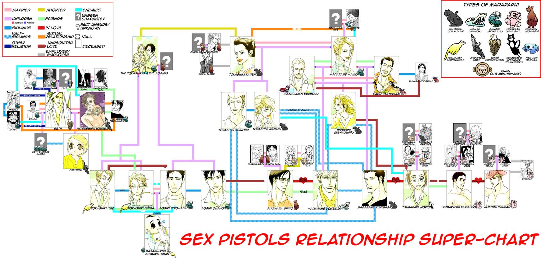 Sex Pistols - Página 3 Xtrachart