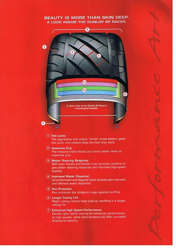 POH HENG TYRES ENQUIRY - Page 3 Racer1