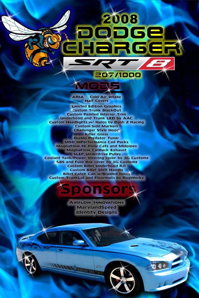 Car show posters - DartArt HawkeyeposterDONE