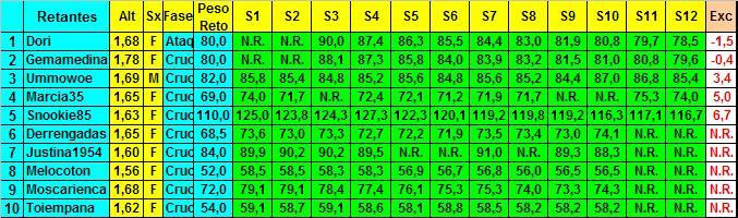 Reto del Verano 2014 Ranking_zps4d16c2cd