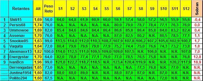 Reto Navidad 2014 Ranking_zpsaa1b8d52