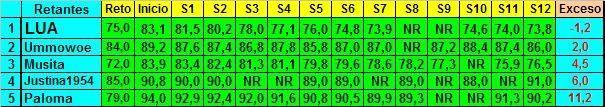 RETO CONTINUO OLD Ranking_zpsbwqgevjo
