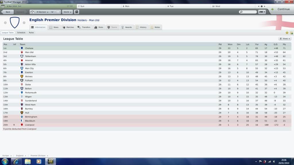 Heya :3 LiverpoolRelegated
