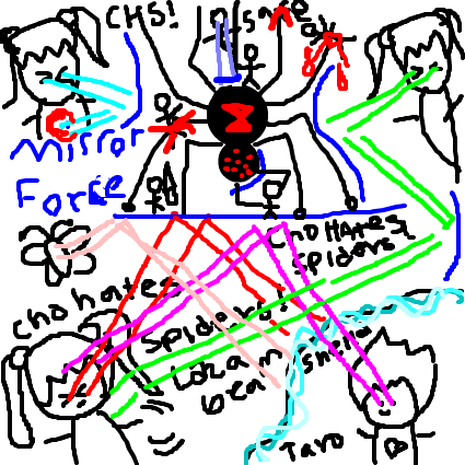 [UPDATE] Chatbox Drawings =D DoodlePicture5-1