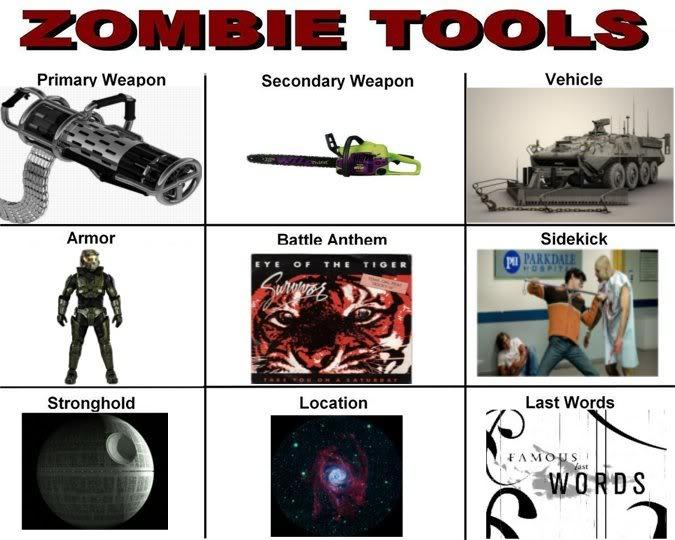 Zombie Tools ZombieTools