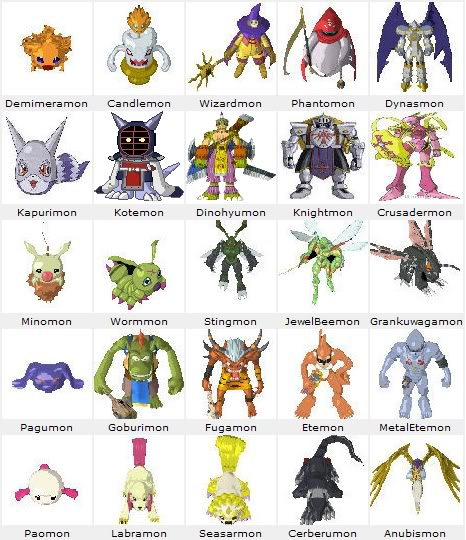 FAQ - Digimon, Digital World Online X List5
