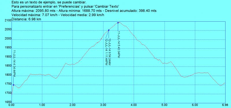 SESTRALES ALTO, 2.096m (El vigilante de Añisclo) Sestrales