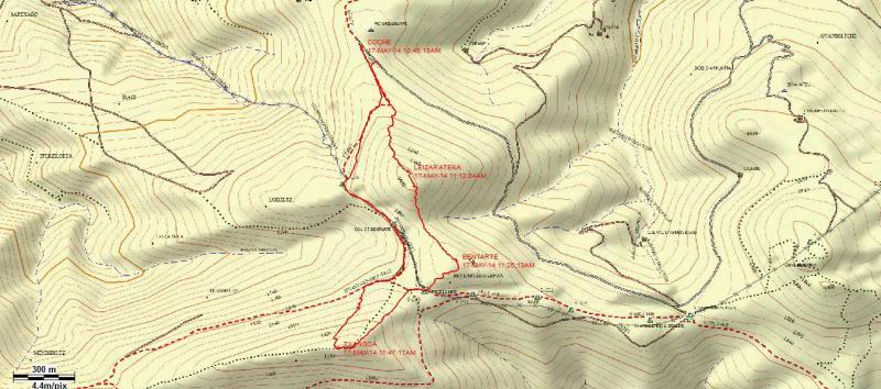 LEIZAR ATEKA, BENTARTE Y TXANGOA (El camino del peregrino) Txangoatopo