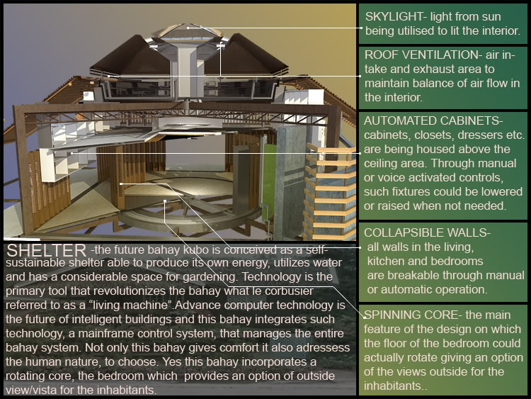 jadamat: bahay kubo of the future_spinning cube( FINAL) - Page 2 Shelter