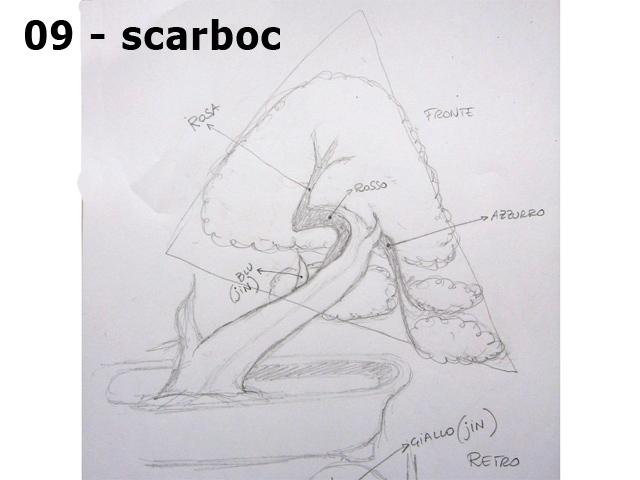 VIRTUAL CONTEST - Pagina 2 09-scarboc_zps49e30550