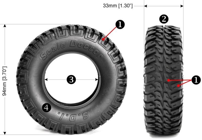 different tests de pneus Scale-Doctor-measures