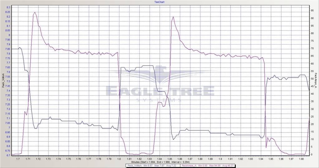 LRP 1/8 motor review Vectorrustler58-18mmproturbo182slip