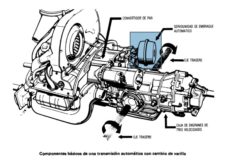 Ya he dado con el problema de mi VW 1303 Automatico?¿?¿?¿ Sinttulo-1