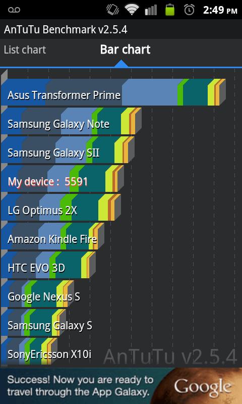 cellphone benchmark time 2012-02-08144947