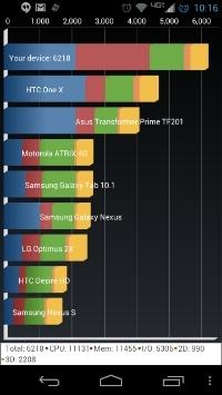 [ROM] [JB] [9.20.1] RageHD v2.0 [8/22/2013] 41de4615-45ac-4b21-a415-cc63efa61dd1
