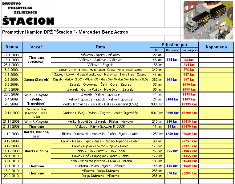 "Promotivni kamion DPŽ-a ""Štacion""! ;-) - Page 4 Actros_2010-02-26"