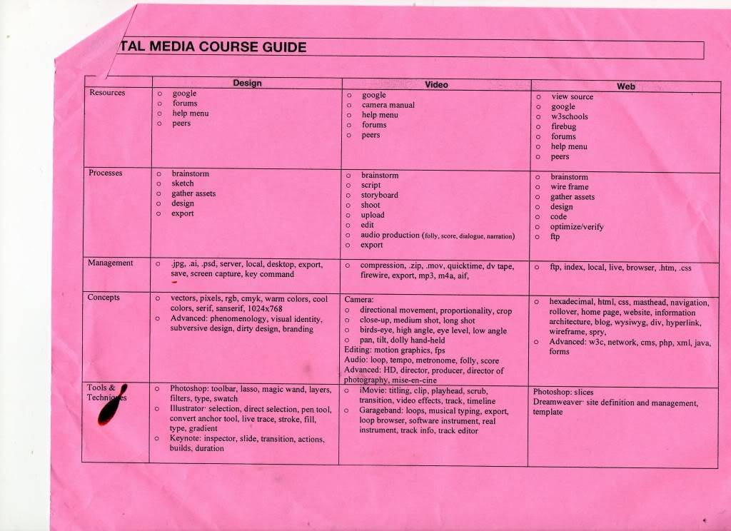 Digital Media Course Guide Img089