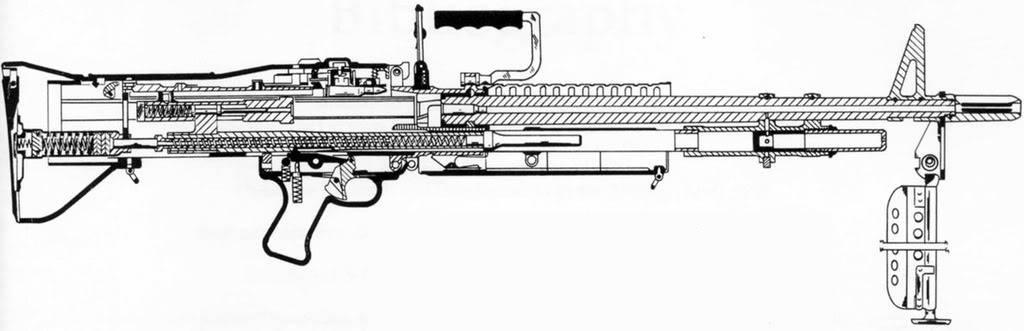 la mg 42,sont utilisation durent la seconde guerre. M60