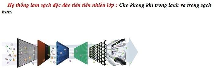 Sản phẩm cần bán: Máy lạnh Nagakawa Model mới nhất (SK) giá rẻ nhất TPHCM Naga3