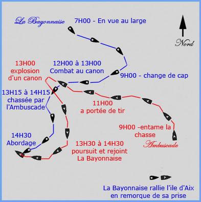 Combat de l'Ambuscade & la Bayonnaise – 21 frimaire An 7 144EvolutiondelAmbuscadeetlaBayonna