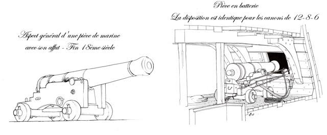 Combat de l'Ambuscade & la Bayonnaise – 21 frimaire An 7 Canondemarine1640px