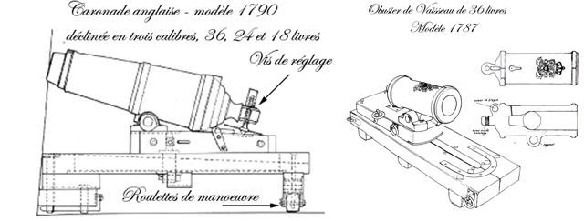 Combat de l'Ambuscade & la Bayonnaise – 21 frimaire An 7 Comparaisoncaronadeanglaiseobusierd