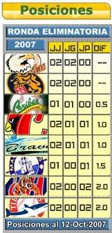___ Comentarios Del Beisbol Profesional Venezolano 1___ - Página 2 POSICIONES