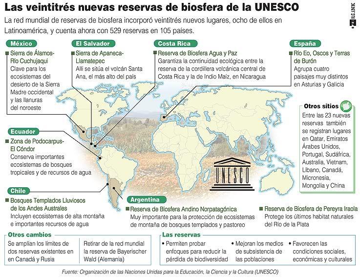 Las Naciones Unidas y su Mision en el mundo Reservasunesco