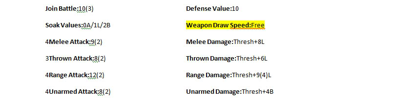 Combat and Quick Sheets WeaponDraw