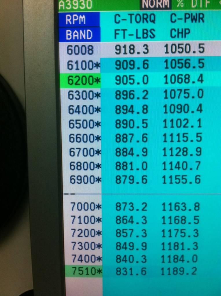 KFM 618 A Head - dyno update - Page 2 B6F53AB4-94C8-4403-A824-D3096F2AA3C4-191-00000103CBBADFFA