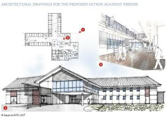 Tory plans for devolving Prisons and Rehabilitation to Wales MitsonAcademyPrison-1