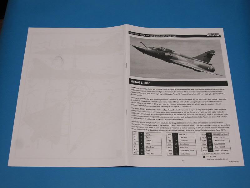 [Revue de kit] - Kinetic - Mirage 2000 B/D/N faite  par OST  Textes et photos KIN-K48032_Mirage2000BDN_Couv-01