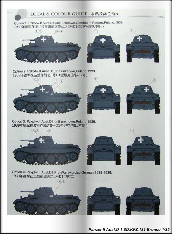 Panzer II Ausf.D 1 (SD.KFZ.121) Bronco Ref CB 35061 Ech 1/35 PanzerIIAusfD1SDKFZ121Bronco010