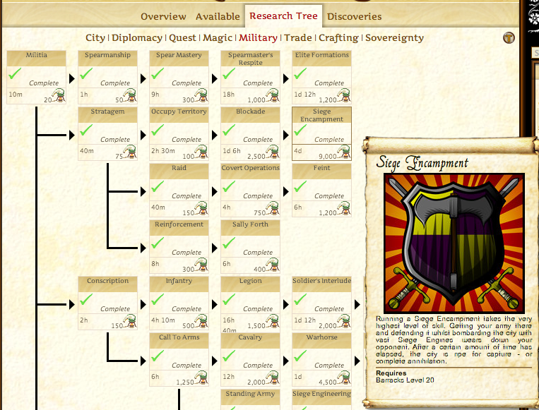 How to Siege a City w/1 Commander and 1 Soldier ScreenShot2014-07-04at85519AM