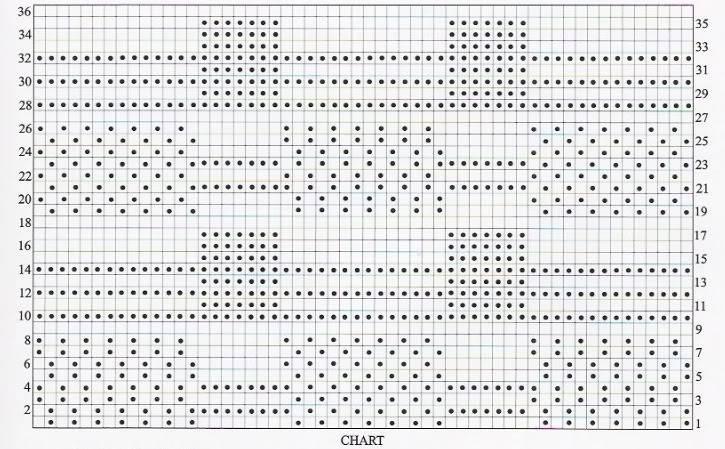 Giúp e cái Chart này với...!!! Untitled-2