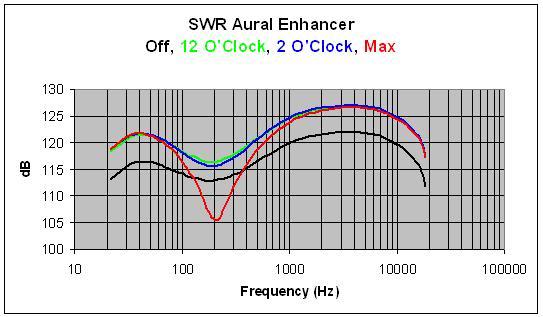 SWR amps - alguém já testou? SWRauralenhancer