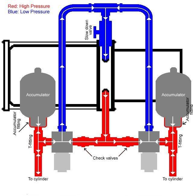 impala 61 lowider Oilflow_accumulators