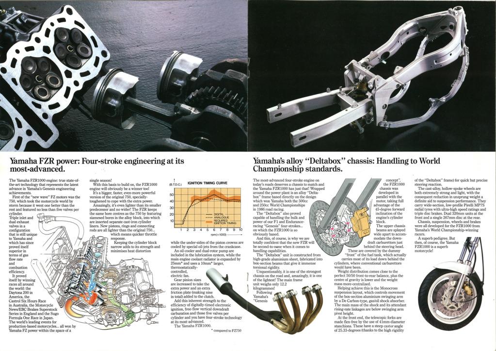 Gamle motorsykkelbrosjyrer - Page 2 0732_001-H1080