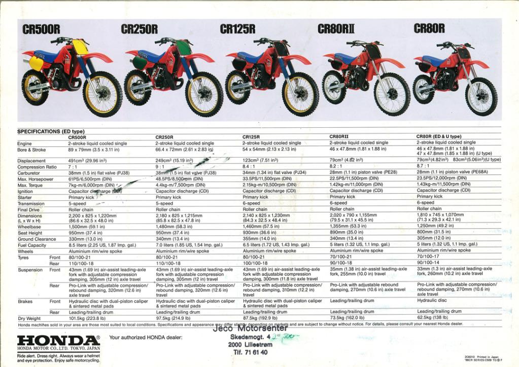 Gamle motorsykkelbrosjyrer Honda-CR-range-1986-6-W1080
