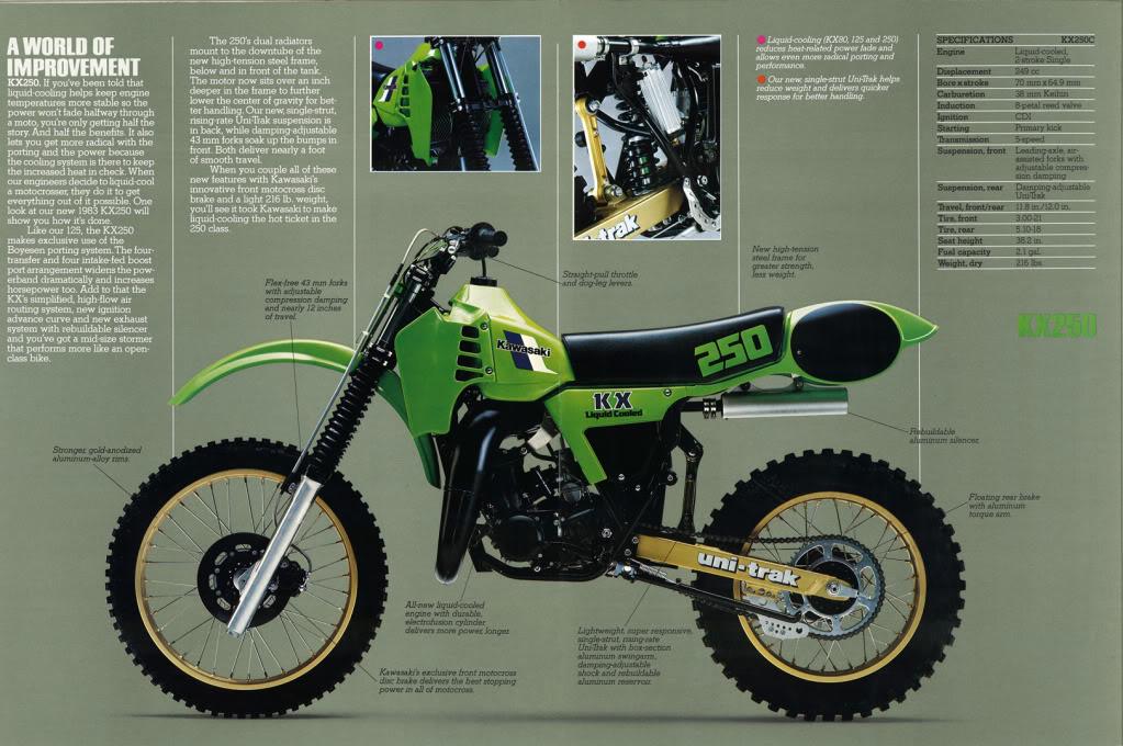 Gamle motorsykkelbrosjyrer - Page 3 KX-serie-1983-H1080-3_zps17345173