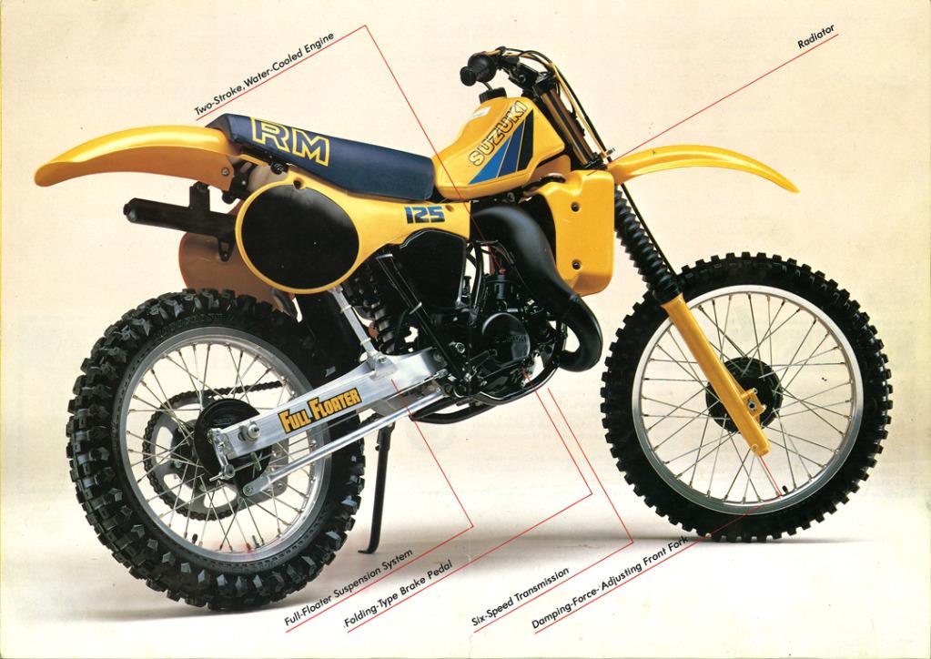 Gamle motorsykkelbrosjyrer Suzuki-RM-125-1983-3-W1080