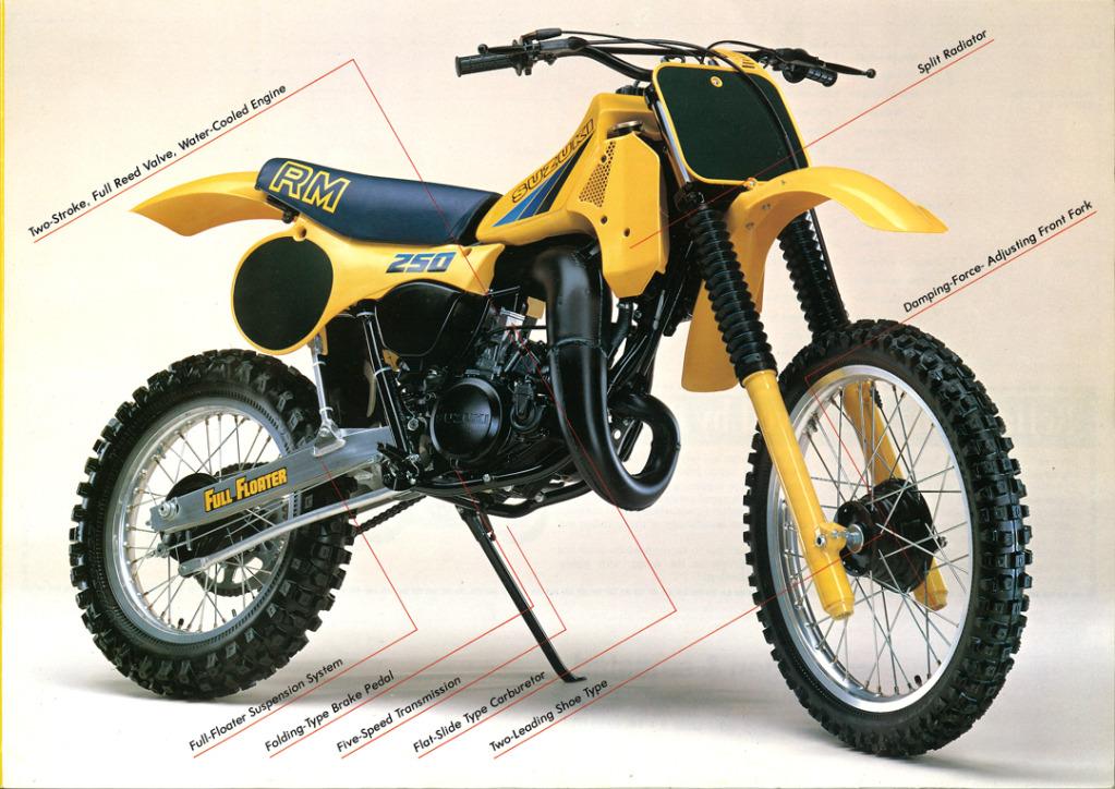 Gamle motorsykkelbrosjyrer Suzuki-RM-250-1983---3-W108