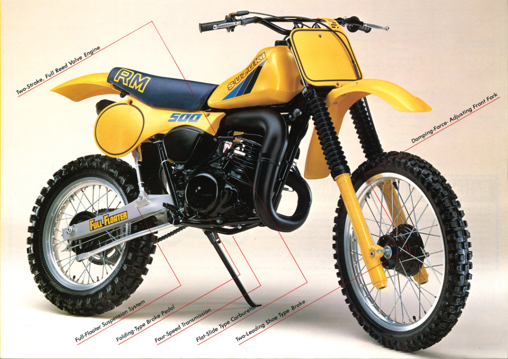 Gamle motorsykkelbrosjyrer Suzuki-RM-500-1983-3-W1080